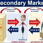 The Structure of the Secondary Market