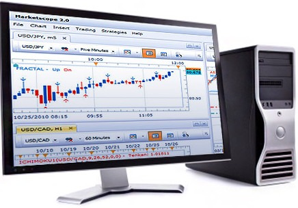 Trading Systems in Stock Exchanges or Trading Arrangement