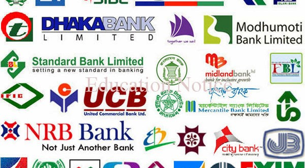 banking sector discipline deficit in bangladesh Banking sector of bangladesh since the adoption of prudential norms in the  of npls, followed by insufficient debt recovery measures on the part of the  the name of fsrp5, enlisting the help of world bank to restore financial discipline to.