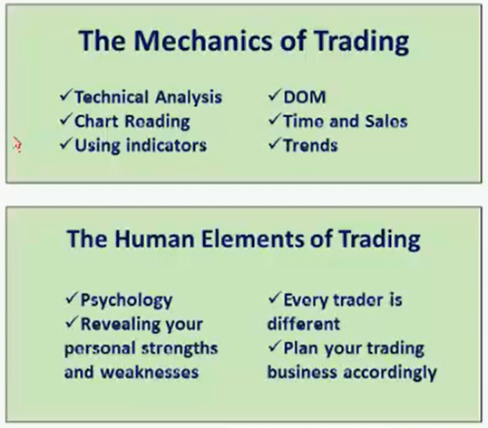 a study on demat and online trading in secondary market From your demat account and sells them in stock market and get back  for a trading account along with demat account for  trading and demat.