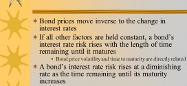 Bond Pricing Theorems