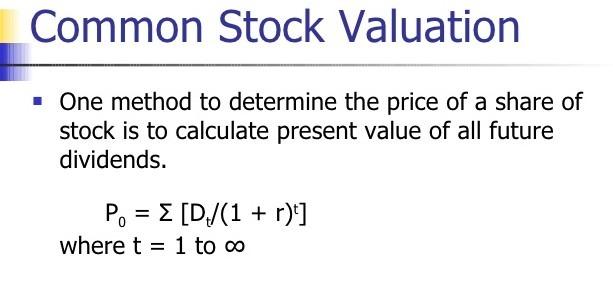 Common Stock Valuation through Capitalization Technique