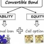 Warrants and Convertible Bonds
