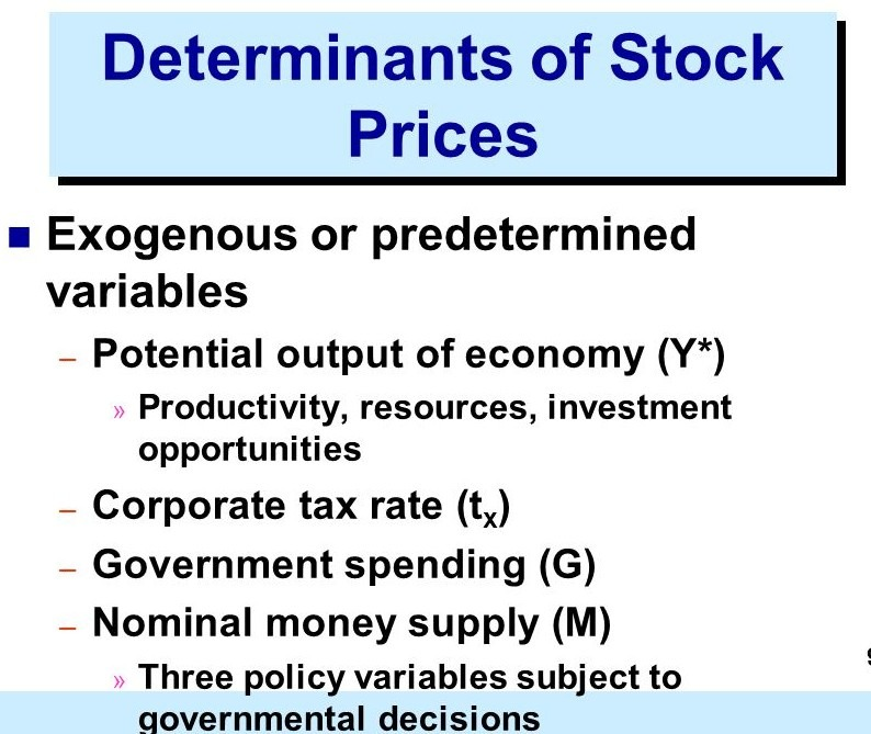 Relationship between the stock price and its determinants