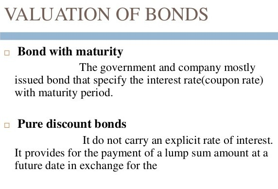 Valuation of Bond or Debenture