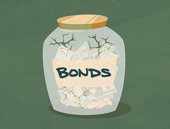 What are the risks of investing in a bond