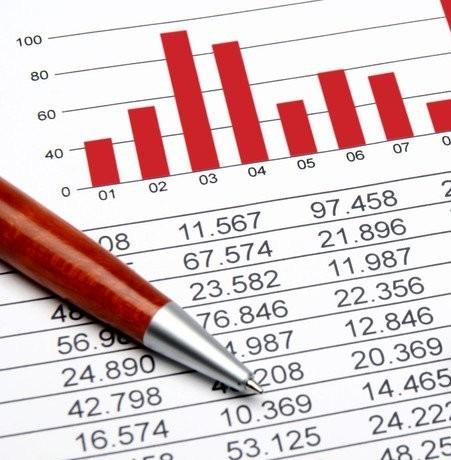 Two Methods of Measuring Risk