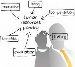 Benefits of human resources planning for Human resources strategic planning template