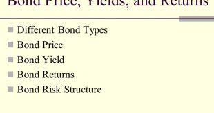 General Expressions of Bond Returns.