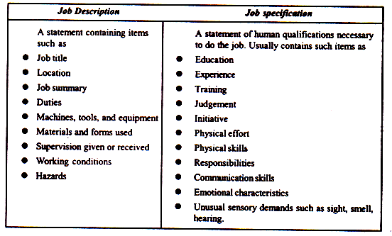 job specification definition and meaning