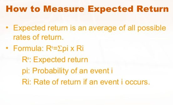 Measuring Expected Returns
