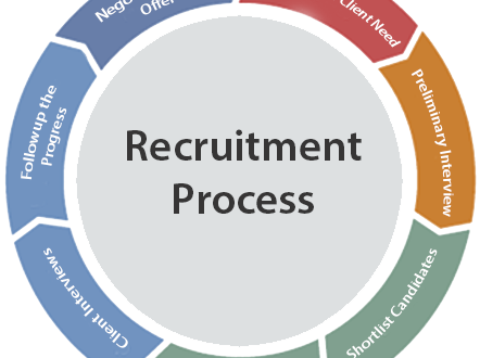 selection in human resource management pdf
