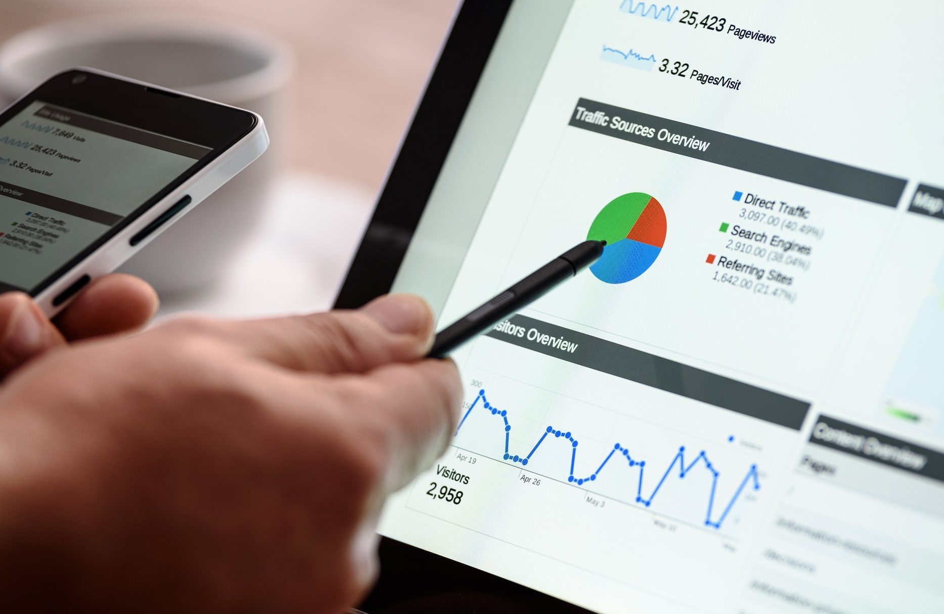 Digital Marketing Strategies for Small Businesses