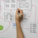 Knowing the challenges In Each Stage Of UI Or UX Staffing